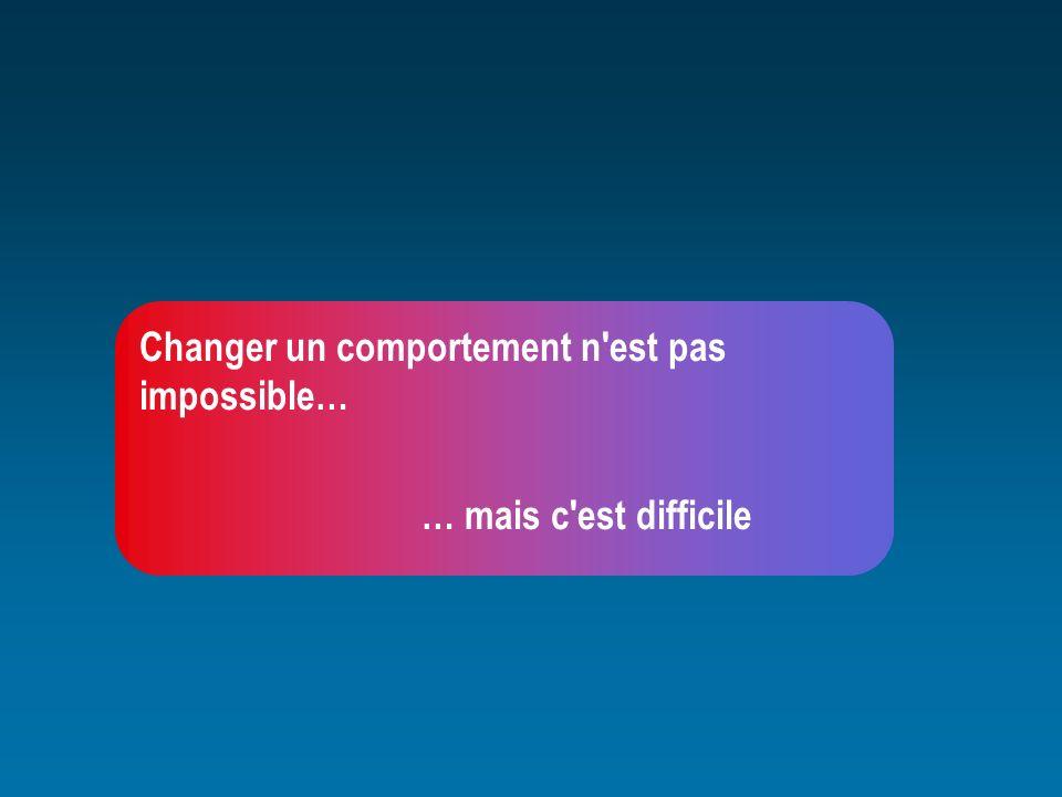 Changer un comportement n'est pas impossible… … mais c'est difficile