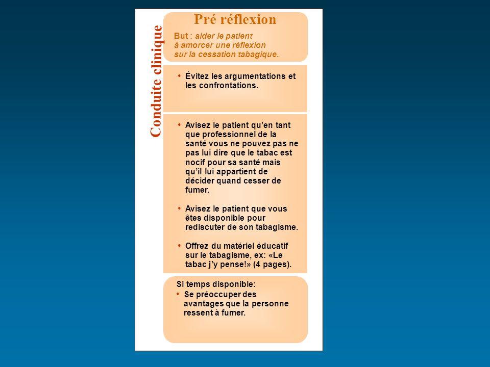 Pré réflexion But : aider le patient à amorcer une réflexion sur la cessation tabagique. Évitez les argumentations et les confrontations. Avisez le pa