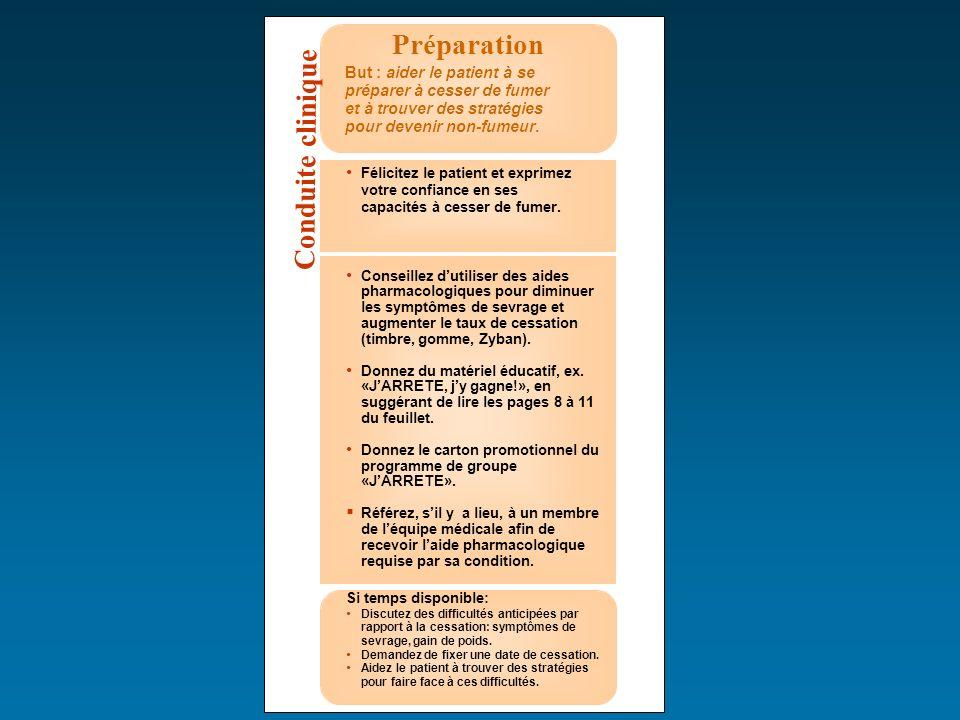 Préparation But : aider le patient à se préparer à cesser de fumer et à trouver des stratégies pour devenir non-fumeur. Félicitez le patient et exprim