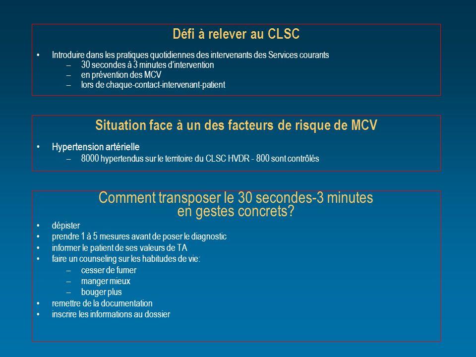 Comment transposer le 30 secondes-3 minutes en gestes concrets? dépister prendre 1 à 5 mesures avant de poser le diagnostic informer le patient de ses