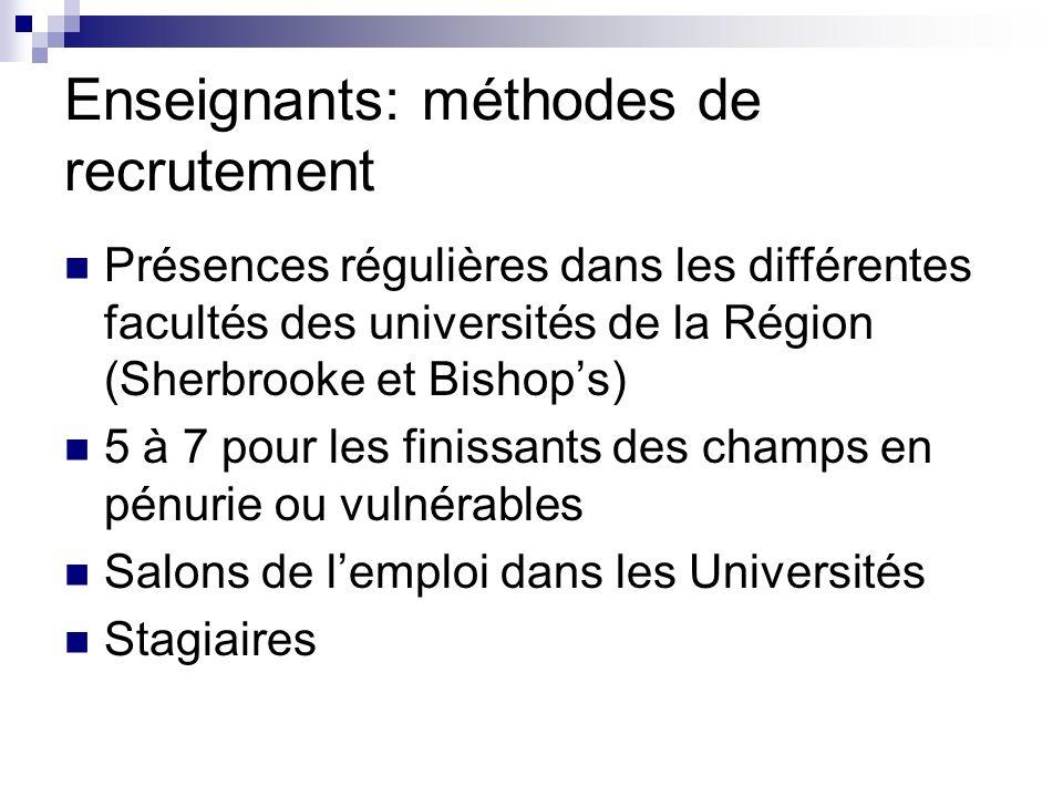 Enseignants: méthodes de recrutement Présences régulières dans les différentes facultés des universités de la Région (Sherbrooke et Bishops) 5 à 7 pour les finissants des champs en pénurie ou vulnérables Salons de lemploi dans les Universités Stagiaires