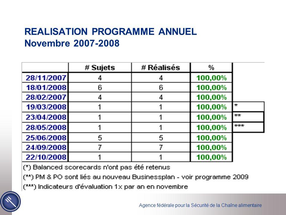 Agence fédérale pour la Sécurité de la Chaîne alimentaire REALISATION PROGRAMME ANNUEL Novembre 2007-2008