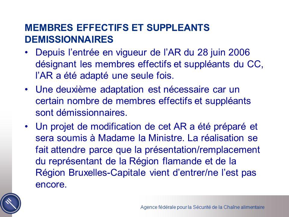 Agence fédérale pour la Sécurité de la Chaîne alimentaire MEMBRES EFFECTIFS ET SUPPLEANTS DEMISSIONNAIRES Depuis lentrée en vigueur de lAR du 28 juin 2006 désignant les membres effectifs et suppléants du CC, lAR a été adapté une seule fois.