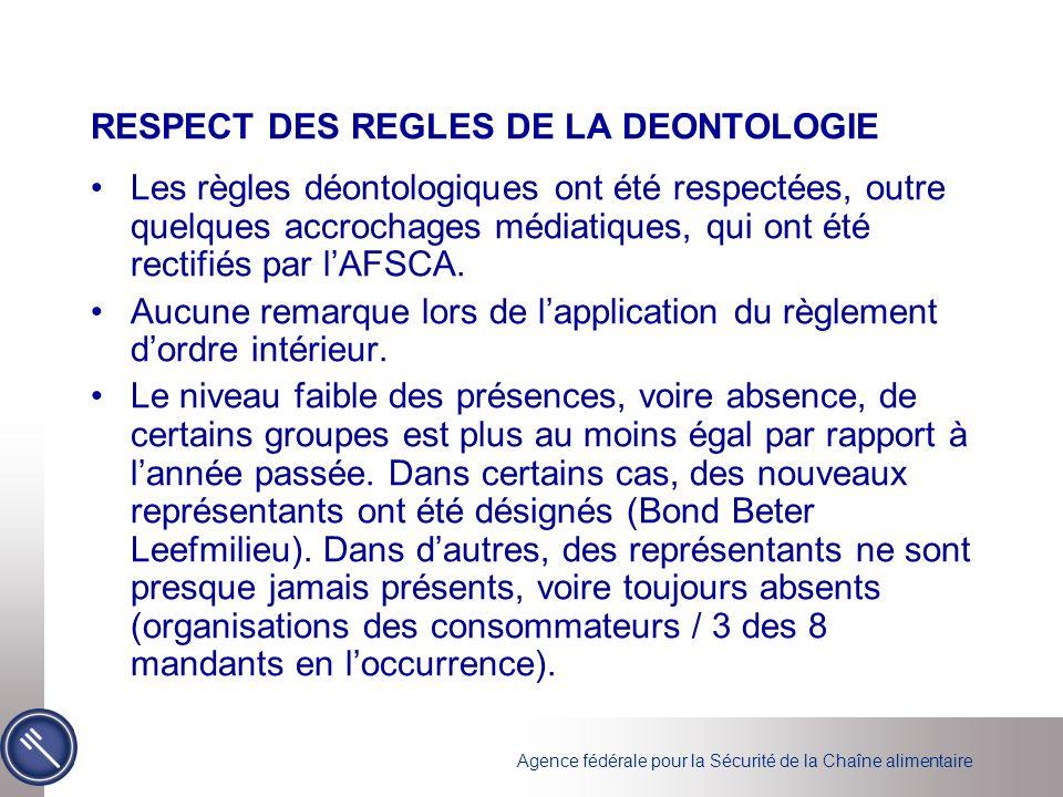 Agence fédérale pour la Sécurité de la Chaîne alimentaire RESPECT DES REGLES DE LA DEONTOLOGIE Les règles déontologiques ont été respectées, outre quelques accrochages médiatiques, qui ont été rectifiés par lAFSCA.