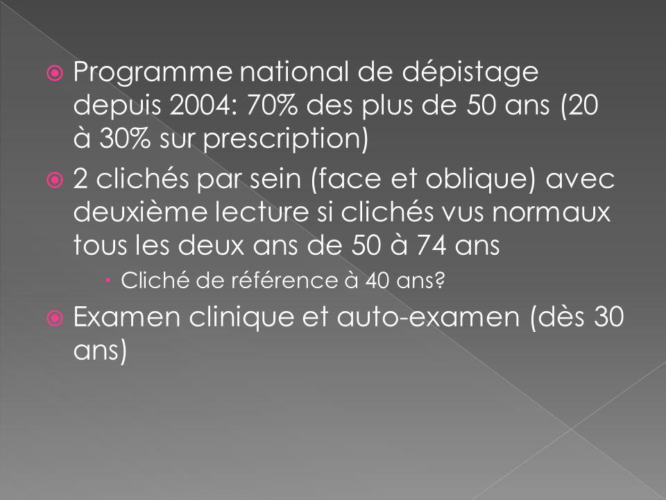 Programme national de dépistage depuis 2004: 70% des plus de 50 ans (20 à 30% sur prescription) 2 clichés par sein (face et oblique) avec deuxième lec
