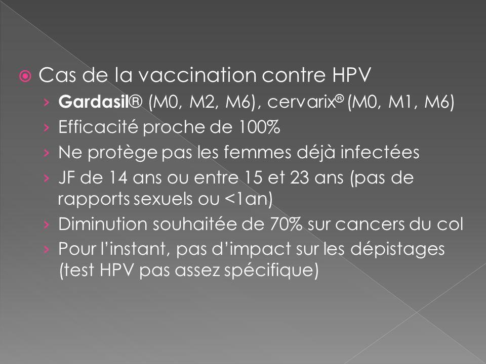 Cas de la vaccination contre HPV Gardasil ® (M0, M2, M6), cervarix ® (M0, M1, M6) Efficacité proche de 100% Ne protège pas les femmes déjà infectées J