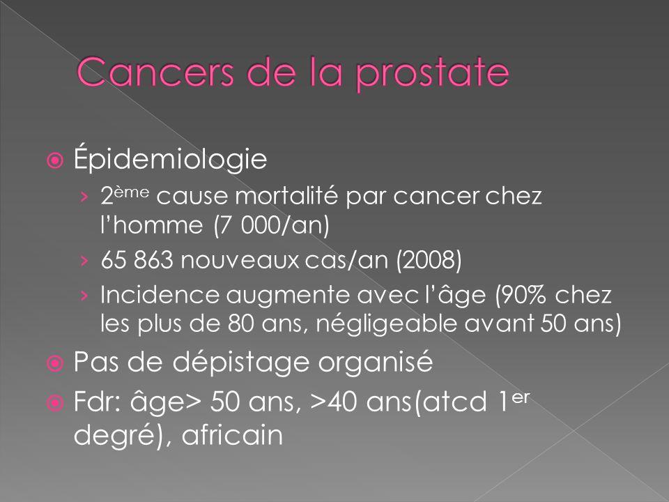 Épidemiologie 2 ème cause mortalité par cancer chez lhomme (7 000/an) 65 863 nouveaux cas/an (2008) Incidence augmente avec lâge (90% chez les plus de