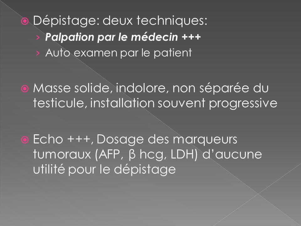 Dépistage: deux techniques: Palpation par le médecin +++ Auto examen par le patient Masse solide, indolore, non séparée du testicule, installation sou
