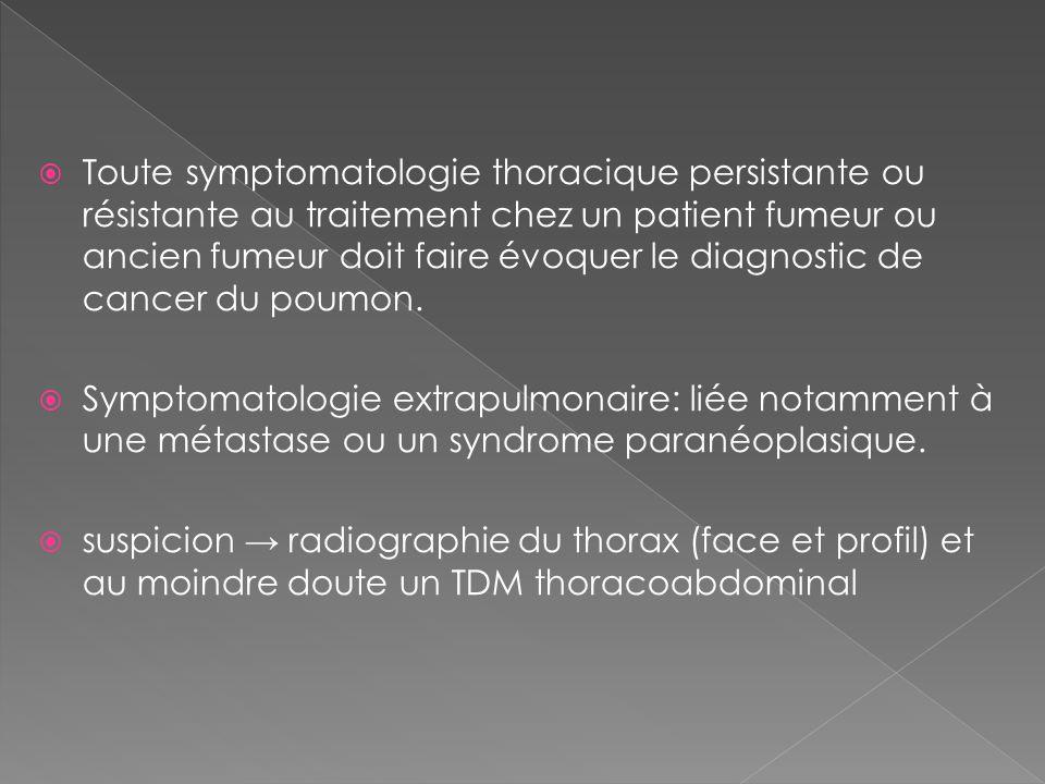 Toute symptomatologie thoracique persistante ou résistante au traitement chez un patient fumeur ou ancien fumeur doit faire évoquer le diagnostic de c
