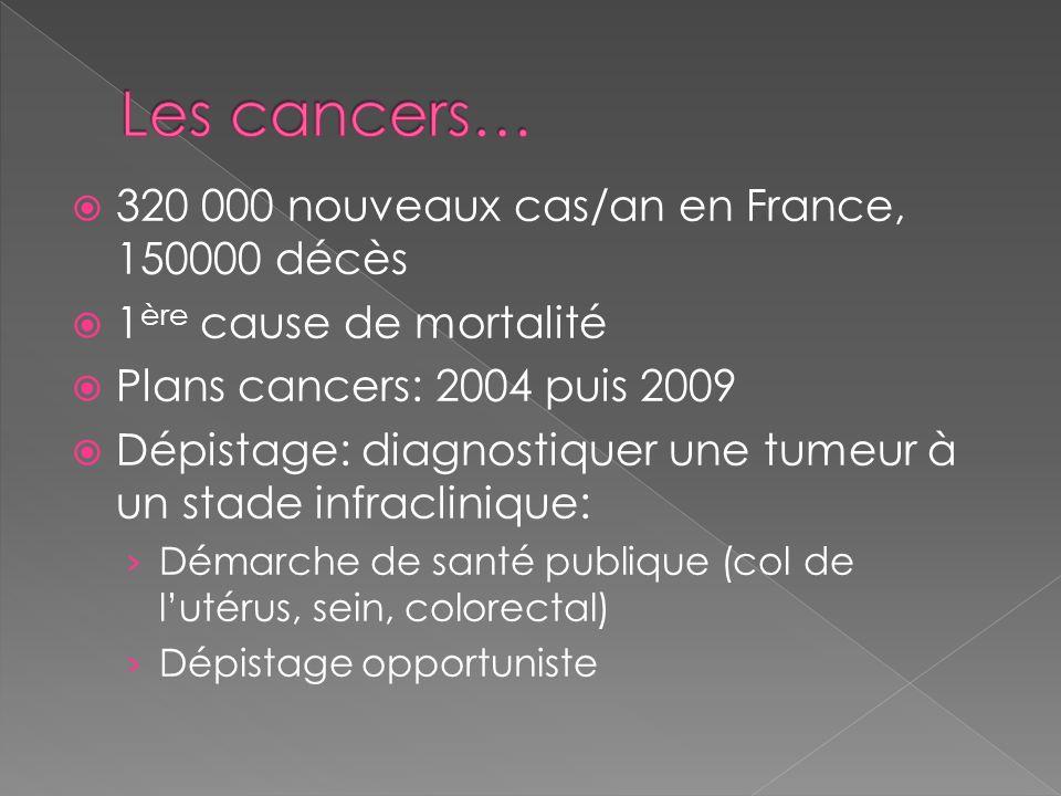 320 000 nouveaux cas/an en France, 150000 décès 1 ère cause de mortalité Plans cancers: 2004 puis 2009 Dépistage: diagnostiquer une tumeur à un stade