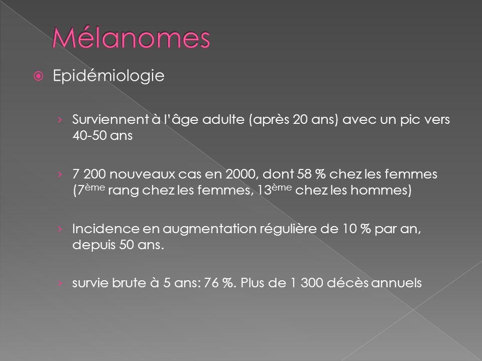 Epidémiologie Surviennent à lâge adulte (après 20 ans) avec un pic vers 40-50 ans 7 200 nouveaux cas en 2000, dont 58 % chez les femmes (7 ème rang ch