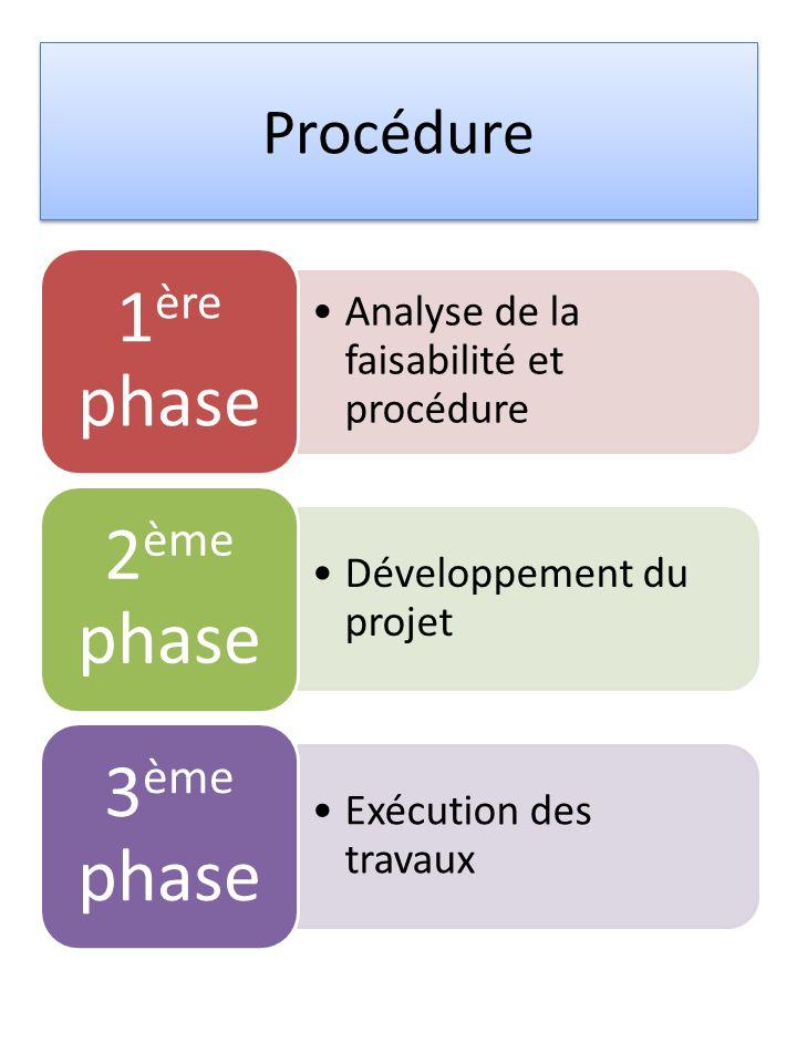 Procédure Analyse de la faisabilité et procédure 1 ère phase Développement du projet 2 ème phase Exécution des travaux 3 ème phase