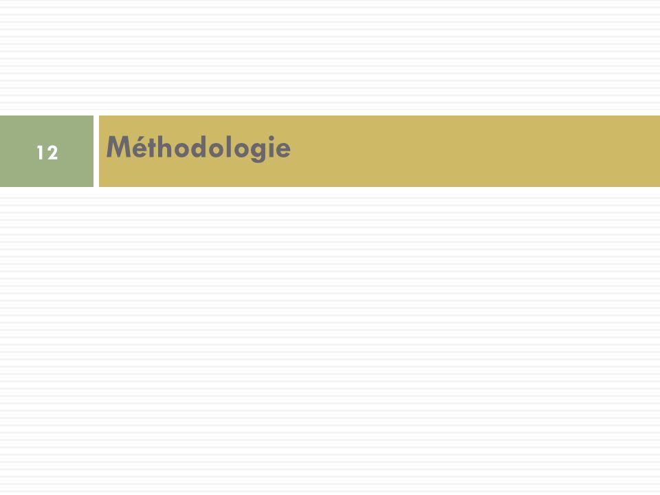 Méthodologie 12