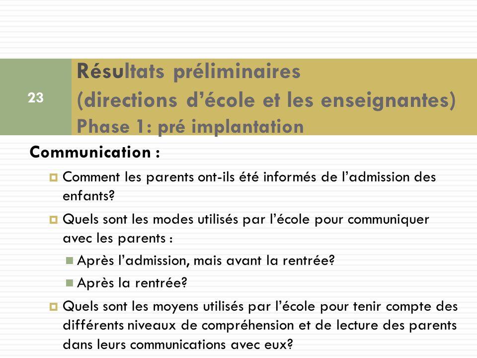 Communication : Comment les parents ont-ils été informés de ladmission des enfants.