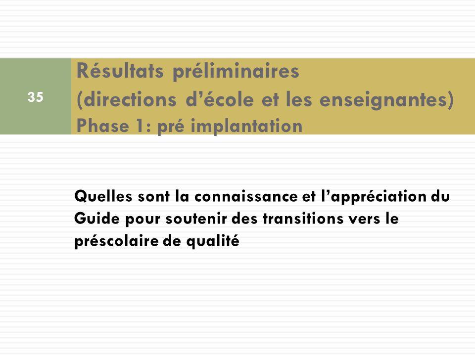 Quelles sont la connaissance et lappréciation du Guide pour soutenir des transitions vers le préscolaire de qualité 35 Résultats préliminaires (directions décole et les enseignantes) Phase 1: pré implantation