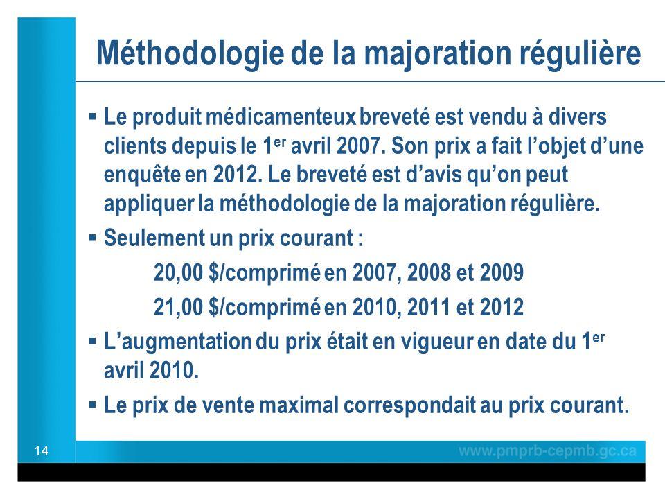 Le produit médicamenteux breveté est vendu à divers clients depuis le 1 er avril 2007.