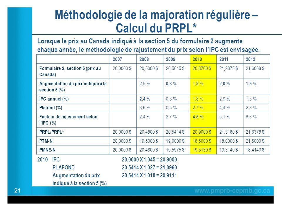 Méthodologie de la majoration régulière – Calcul du PRPL* Lorsque le prix au Canada indiqué à la section 5 du formulaire 2 augmente chaque année, le méthodologie de rajustement du prix selon lIPC est envisagée.