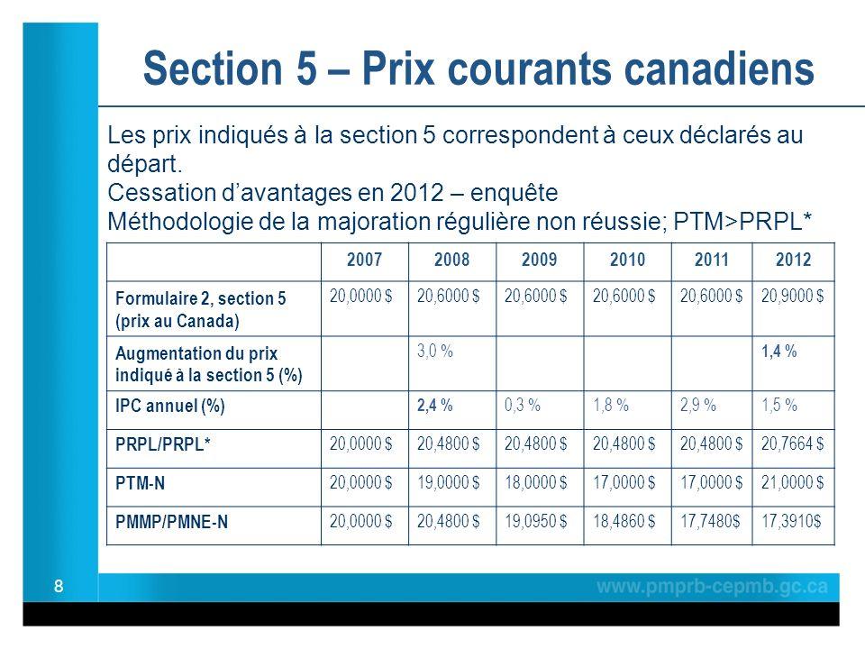 8 Section 5 – Prix courants canadiens 200720082009201020112012 Formulaire 2, section 5 (prix au Canada) 20,0000 $20,6000 $ 20,9000 $ Augmentation du prix indiqué à la section 5 (%) 3,0 % 1,4 % IPC annuel (%) 2,4 % 0,3 %1,8 %2,9 %1,5 % PRPL/PRPL* 20,0000 $20,4800 $ 20,7664 $ PTM-N 20,0000 $19,0000 $18,0000 $17,0000 $ 21,0000 $ PMMP/PMNE-N 20,0000 $20,4800 $19,0950 $18,4860 $17,7480$17,3910$ Les prix indiqués à la section 5 correspondent à ceux déclarés au départ.