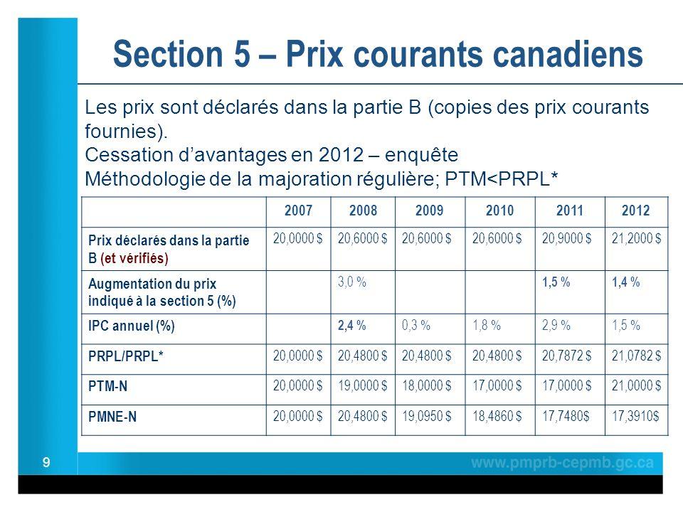 Méthodologie de la majoration régulière – Calcul du PRPL* Conseil pratique n o 2 : Aucune augmentation du prix au Canada indiqué à la section 5 du formulaire 2 pendant au moins 3 ans Utiliser la plus faible des valeurs entre : le plafond; et le taux daugmentation (%) du prix indiqué à la section 5 du formulaire 2.