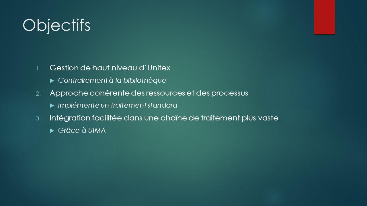 Objectifs 1.Gestion de haut niveau dUnitex Contrairement à la bibliothèque 2.
