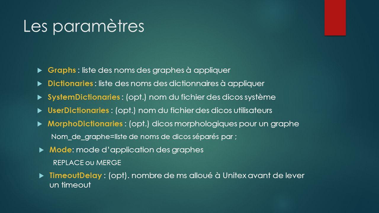 Les paramètres Graphs : liste des noms des graphes à appliquer Dictionaries : liste des noms des dictionnaires à appliquer SystemDictionaries : (opt.) nom du fichier des dicos système UserDictionaries : (opt.) nom du fichier des dicos utilisateurs MorphoDictionaries : (opt.) dicos morphologiques pour un graphe Nom_de_graphe=liste de noms de dicos séparés par ; Mode : mode dapplication des graphes REPLACE ou MERGE TimeoutDelay : (opt).