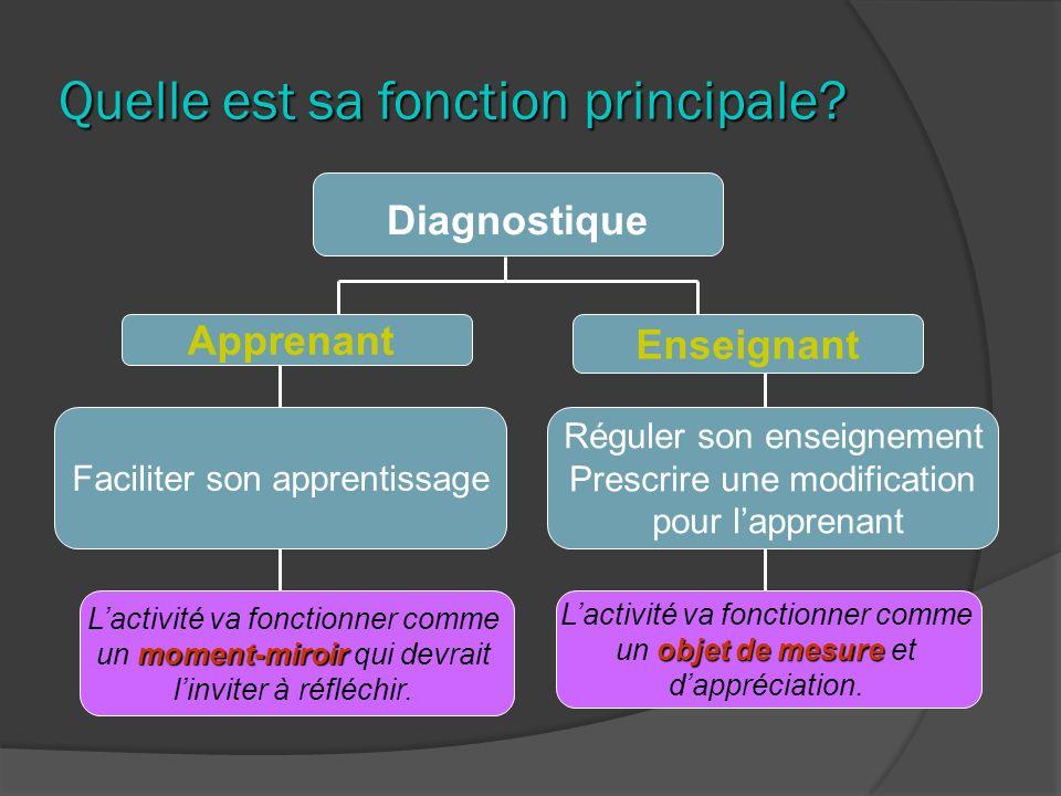 Quelle est sa fonction principale? Diagnostique Apprenant Enseignant Faciliter son apprentissage Réguler son enseignement Prescrire une modification p