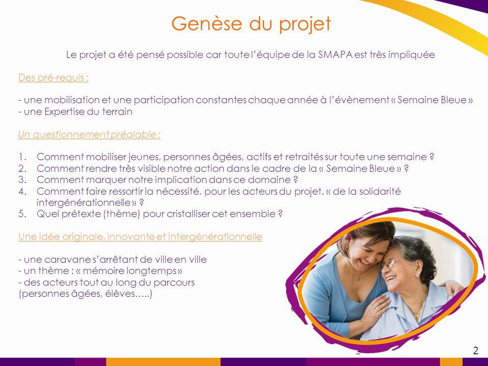 Genèse du projet Le projet a été pensé possible car toute léquipe de la SMAPA est très impliquée Des pré-requis : - une mobilisation et une participat