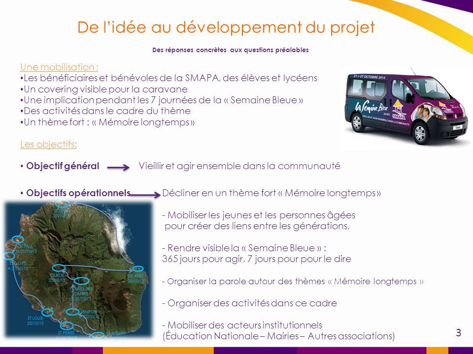 De lidée au développement du projet Des réponses concrètes aux questions préalables Une mobilisation : Les bénéficiaires et bénévoles de la SMAPA, des