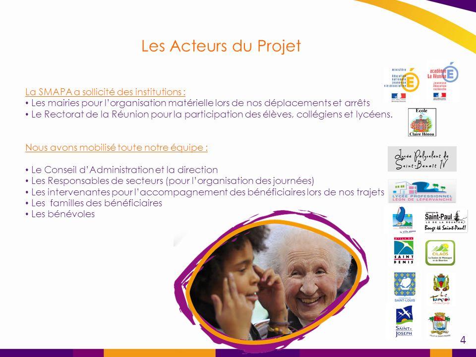 Les Acteurs du Projet La SMAPA a sollicité des institutions : Les mairies pour lorganisation matérielle lors de nos déplacements et arrêts Le Rectorat de la Réunion pour la participation des élèves, collégiens et lycéens.
