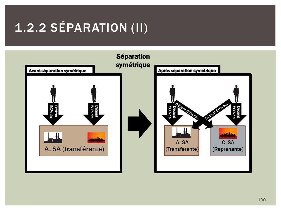 100 1.2.2 SÉPARATION (II) A. SA (transférante) Détient 50% de… Détient 50% de… A. SA (Transférante) C. SA (Reprenante) Détient 50% de… Détient 50% de…