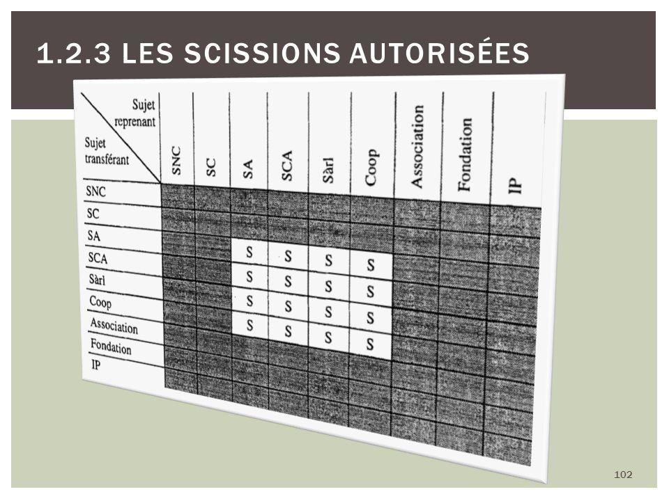 102 1.2.3 LES SCISSIONS AUTORISÉES