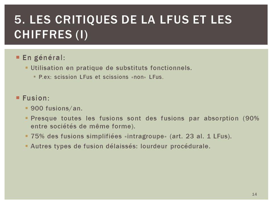 En général: Utilisation en pratique de substituts fonctionnels. P.ex: scission LFus et scissions «non» LFus. Fusion: 900 fusions/an. Presque toutes le