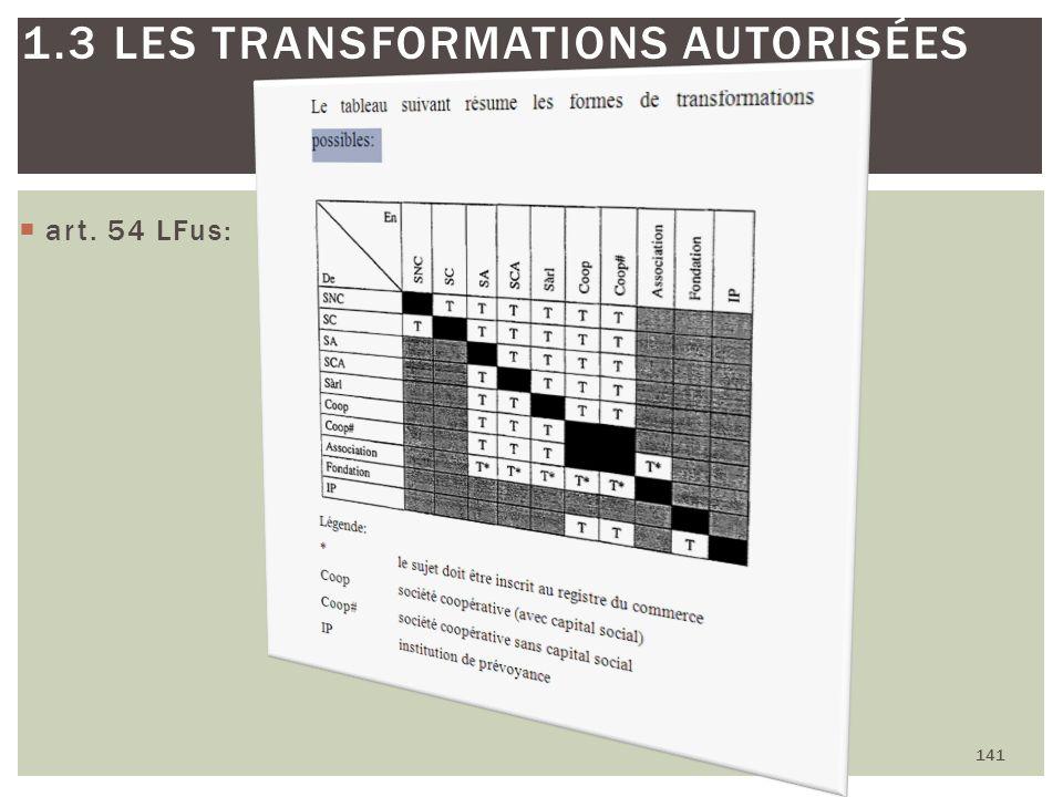 art. 54 LFus: 141 1.3 LES TRANSFORMATIONS AUTORISÉES