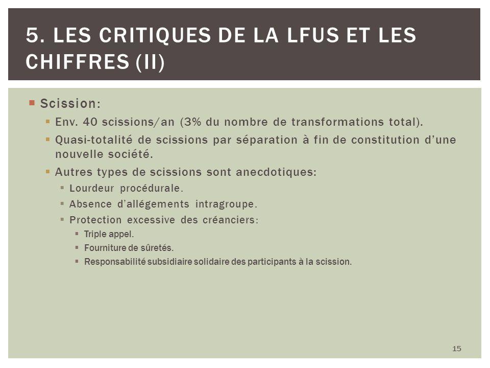 Scission: Env. 40 scissions/an (3% du nombre de transformations total). Quasi-totalité de scissions par séparation à fin de constitution dune nouvelle