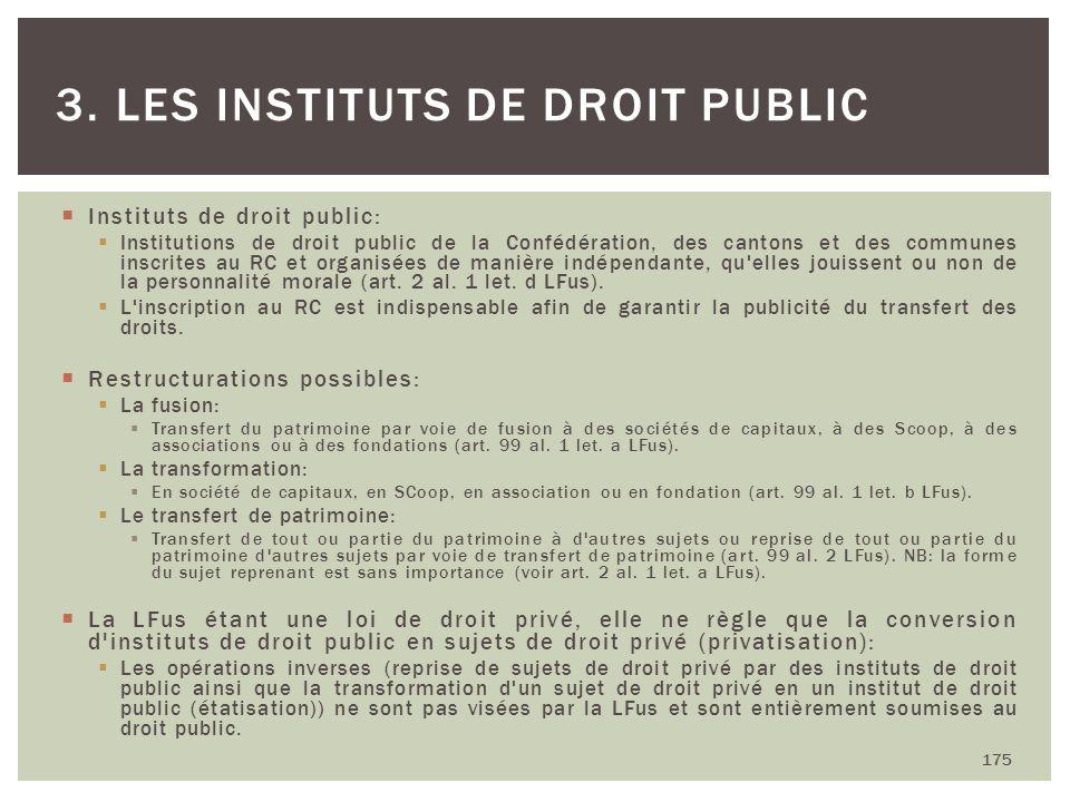 Instituts de droit public: Institutions de droit public de la Confédération, des cantons et des communes inscrites au RC et organisées de manière indé