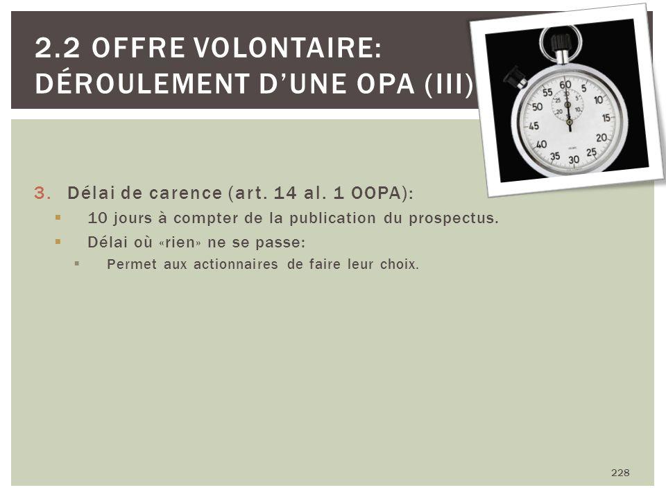 3.Délai de carence (art. 14 al. 1 OOPA): 10 jours à compter de la publication du prospectus. Délai où «rien» ne se passe: Permet aux actionnaires de f