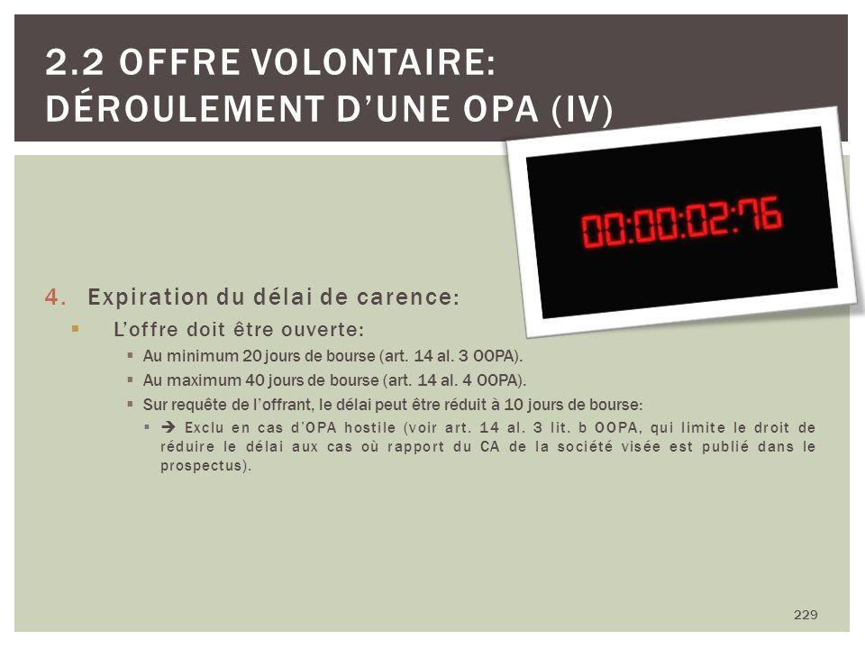 4.Expiration du délai de carence: Loffre doit être ouverte: Au minimum 20 jours de bourse (art. 14 al. 3 OOPA). Au maximum 40 jours de bourse (art. 14