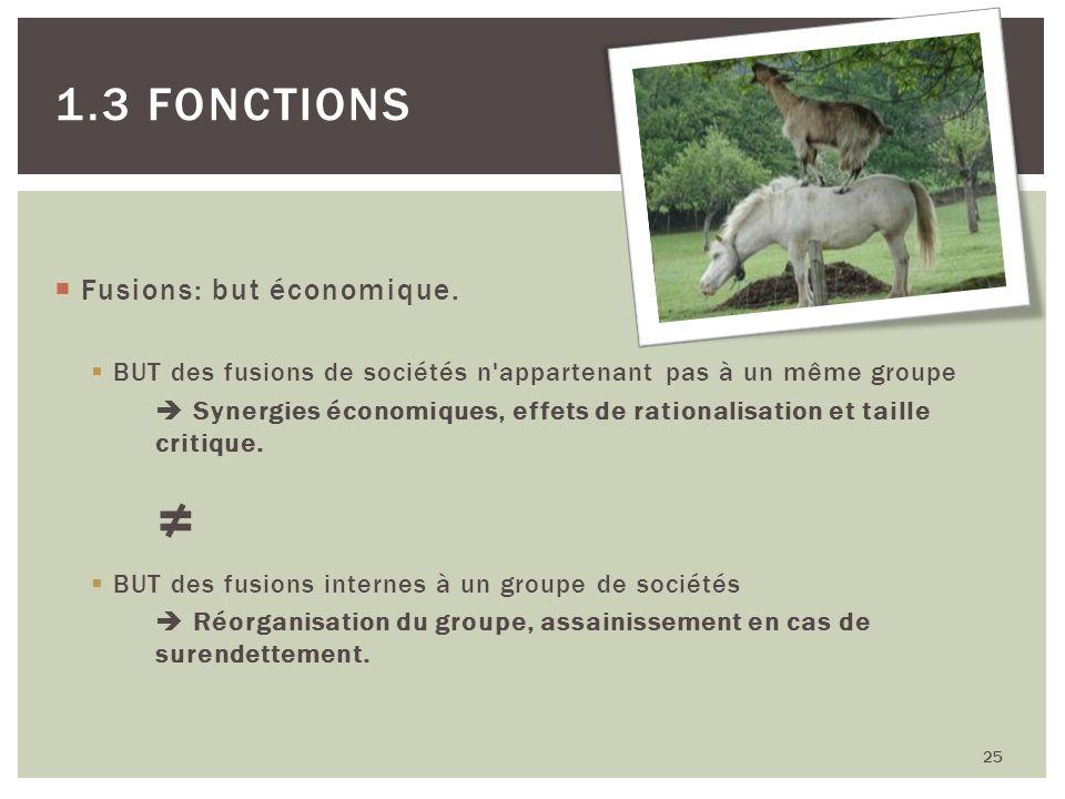 25 1.3 FONCTIONS Fusions: but économique. BUT des fusions de sociétés n'appartenant pas à un même groupe Synergies économiques, effets de rationalisat