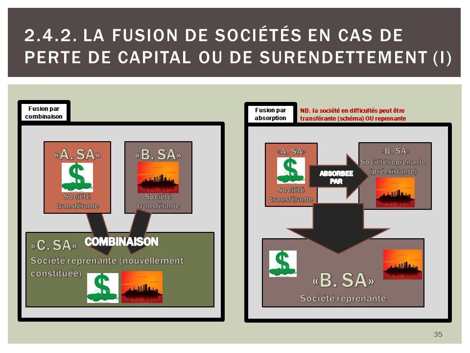 35 2.4.2. LA FUSION DE SOCIÉTÉS EN CAS DE PERTE DE CAPITAL OU DE SURENDETTEMENT (I) 35 Fusion par combinaison Fusion par absorption NB: la société en