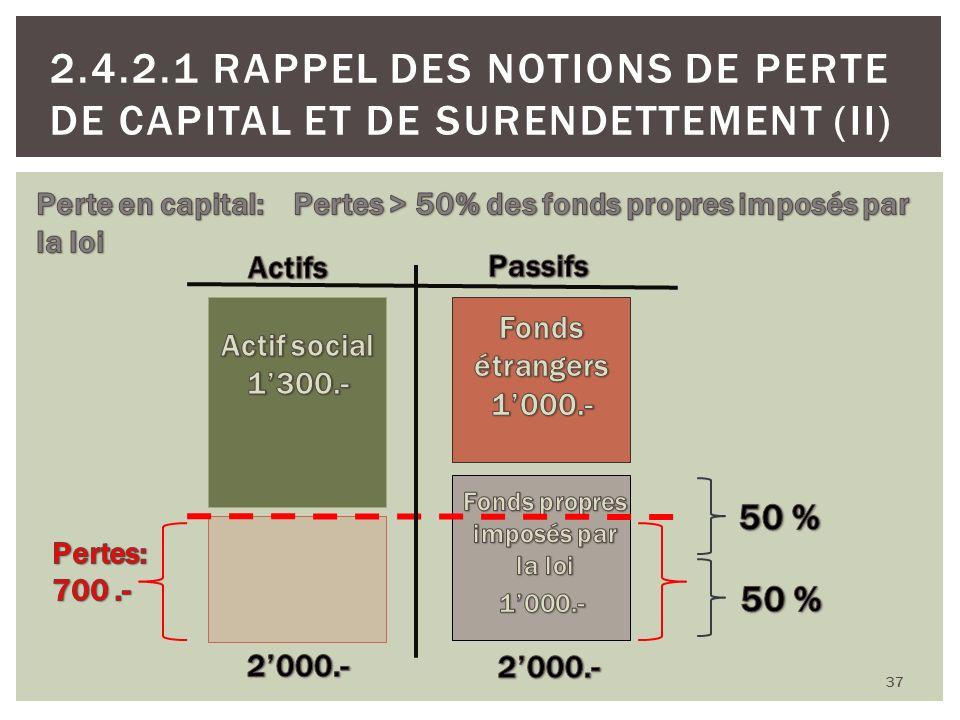 37 2.4.2.1 RAPPEL DES NOTIONS DE PERTE DE CAPITAL ET DE SURENDETTEMENT (II)