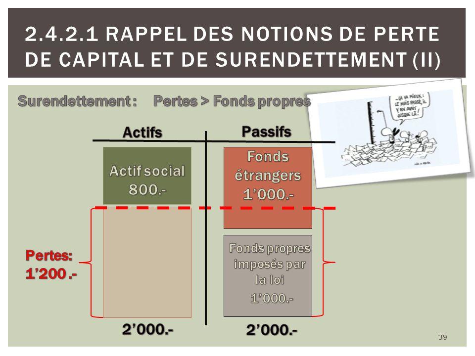 39 2.4.2.1 RAPPEL DES NOTIONS DE PERTE DE CAPITAL ET DE SURENDETTEMENT (II)