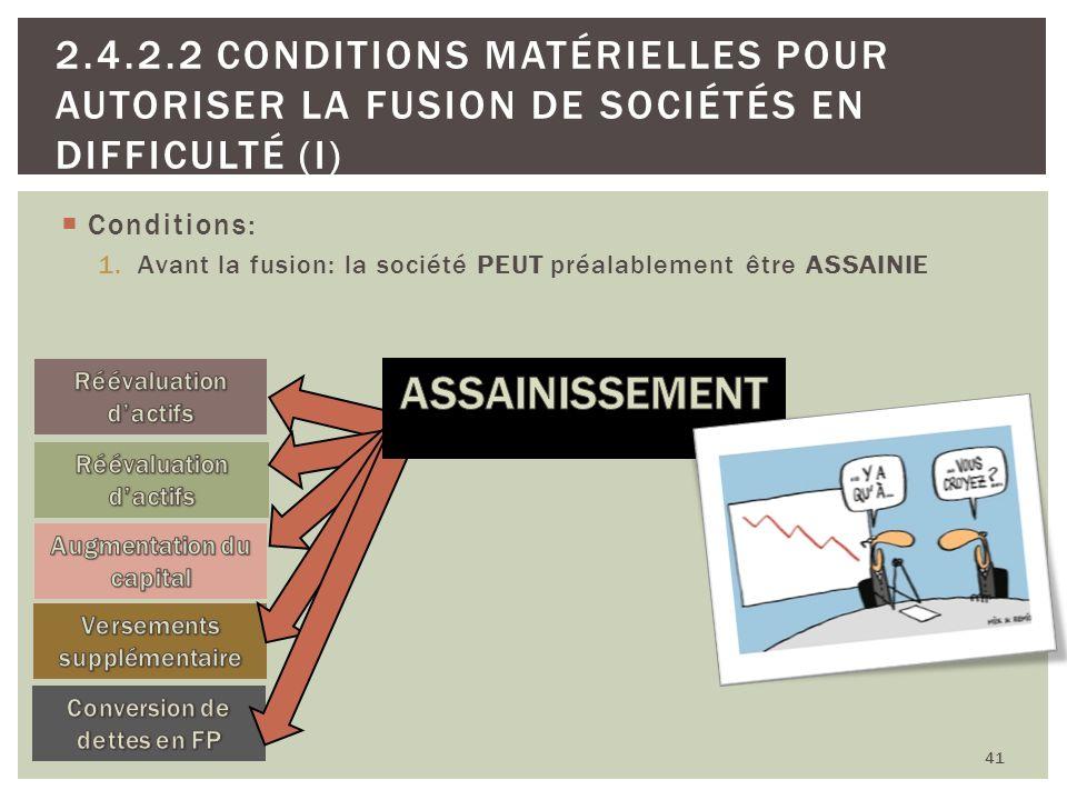 Conditions: 1.Avant la fusion: la société PEUT préalablement être ASSAINIE 41 2.4.2.2 CONDITIONS MATÉRIELLES POUR AUTORISER LA FUSION DE SOCIÉTÉS EN D