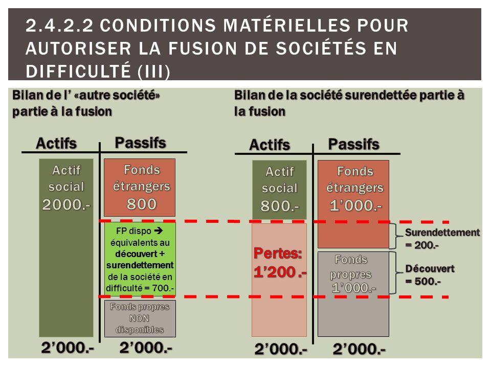 2.4.2.2 CONDITIONS MATÉRIELLES POUR AUTORISER LA FUSION DE SOCIÉTÉS EN DIFFICULTÉ (III) FP dispo équivalents au découvert + surendettement de la socié