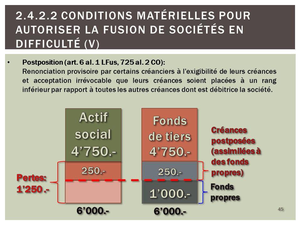 250.- 45 2.4.2.2 CONDITIONS MATÉRIELLES POUR AUTORISER LA FUSION DE SOCIÉTÉS EN DIFFICULTÉ (V) Postposition (art. 6 al. 1 LFus, 725 al. 2 CO): Renonci