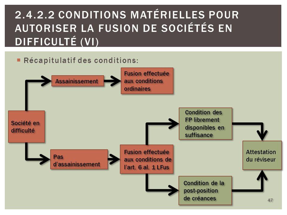 Condition des FP librement disponibles en suffisance Récapitulatif des conditions: 47 2.4.2.2 CONDITIONS MATÉRIELLES POUR AUTORISER LA FUSION DE SOCIÉ