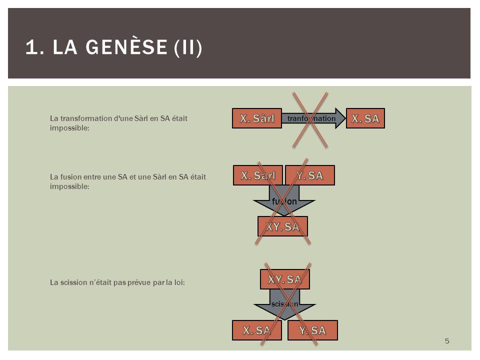 1. LA GENÈSE (II) tranformationLa transformation d'une Sàrl en SA était impossible: La fusion entre une SA et une Sàrl en SA était impossible: fusion