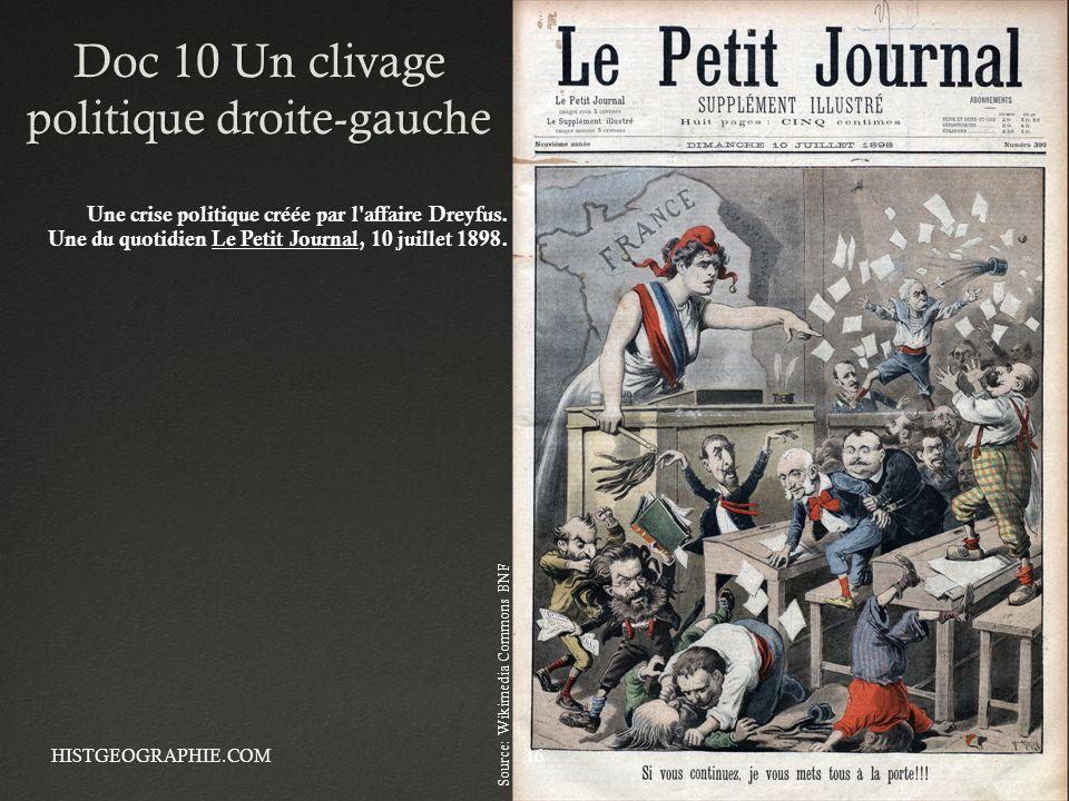 Doc 10 Un clivage politique droite-gauche HISTGEOGRAPHIE.COM16 Une crise politique créée par l'affaire Dreyfus. Une du quotidien Le Petit Journal, 10