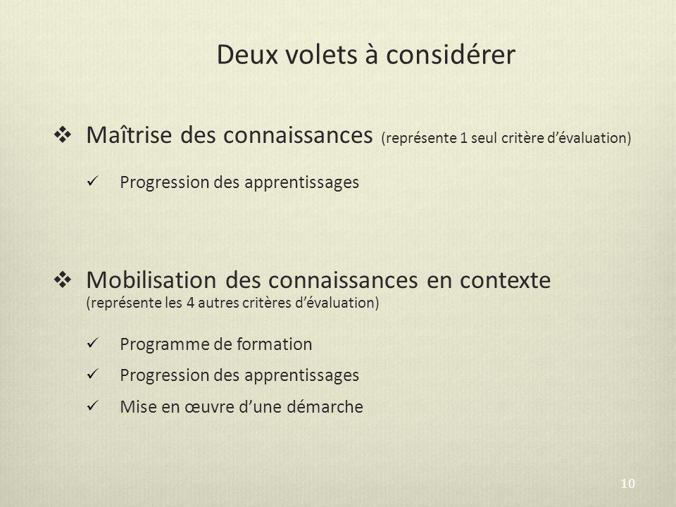 Deux volets à considérer Maîtrise des connaissances (représente 1 seul critère dévaluation) Progression des apprentissages Mobilisation des connaissan