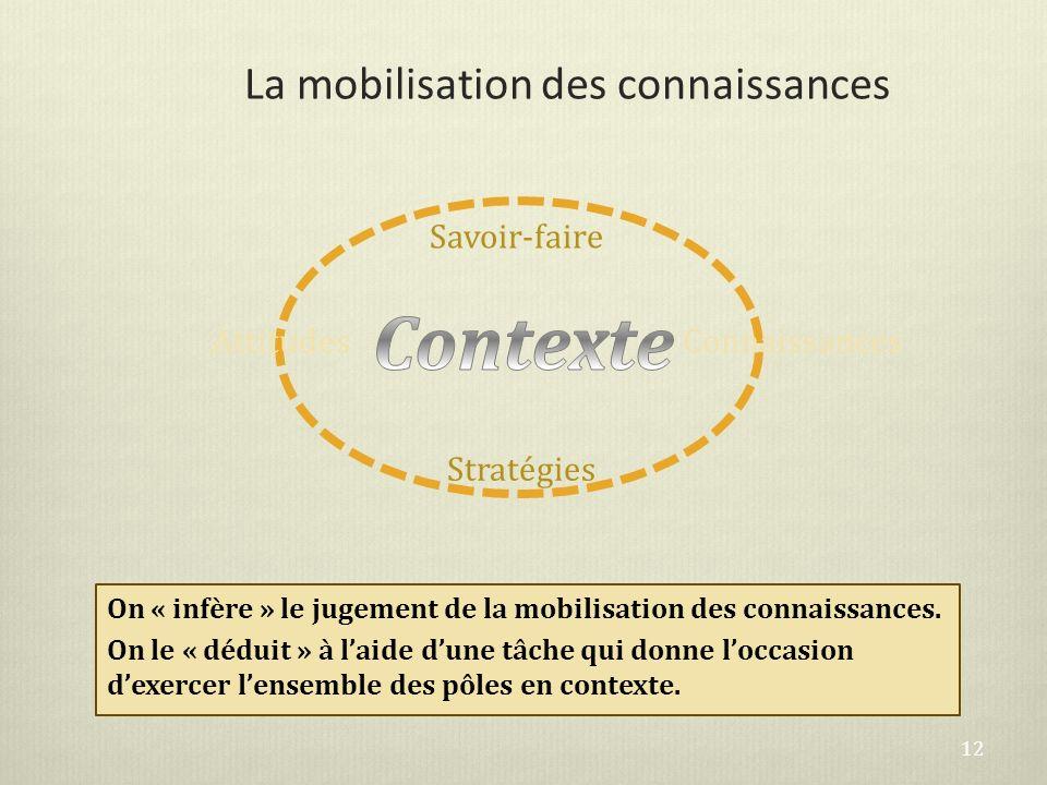 La mobilisation des connaissances On « infère » le jugement de la mobilisation des connaissances. On le « déduit » à laide dune tâche qui donne loccas