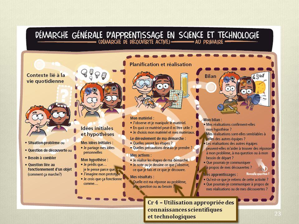 Cr 4 – Utilisation appropriée des connaissances scientifiques et technologiques Cr 4 – Utilisation appropriée des connaissances scientifiques et techn